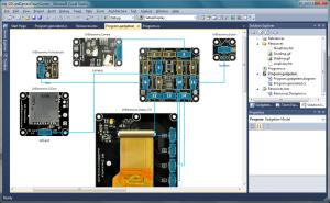 Touch Screen Camera SDCard con .NET Gadgeteer Designer