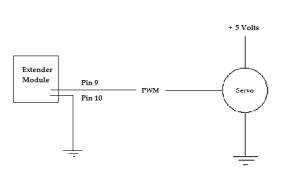 Servo Module Schematic