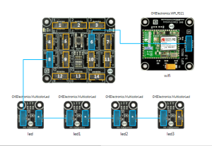 .NET Gadgeteer Modules