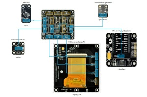 XBee Radio 1 and Gyro Sensor