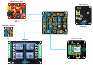 Gadgeteer application with Wi-Fi and Relay modules