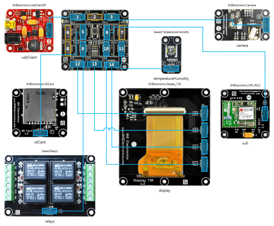 Gadgeteer home automation system integral design for Automated home system